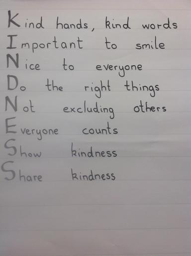Our class poem about Kindness.