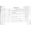 Zoya's Present Perfect Sentences.jpg