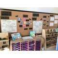 Topic walls for RE