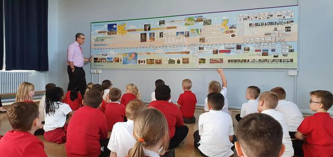 Our personalised school History timeline in action.