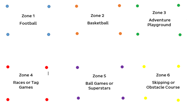 Check out the different games we can play!