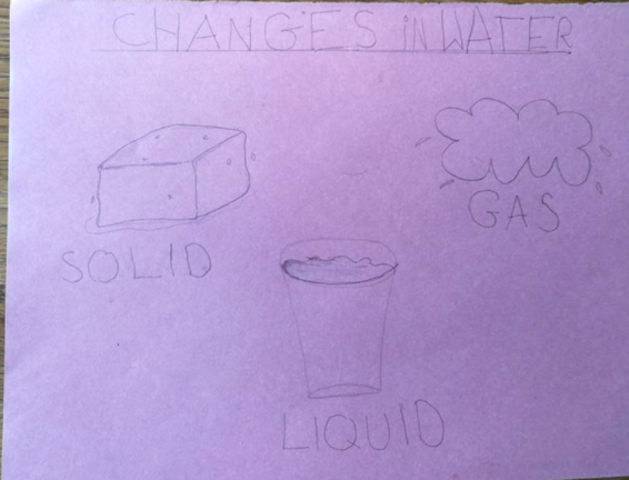 Darcey's states of matter poster.