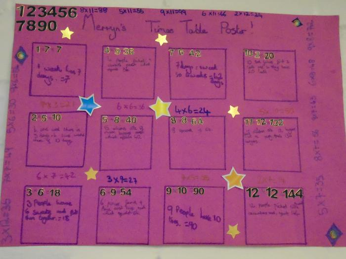 Merryn made a times tables game.