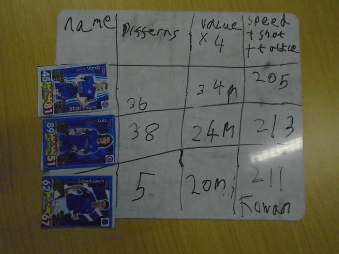 Match attack maths!