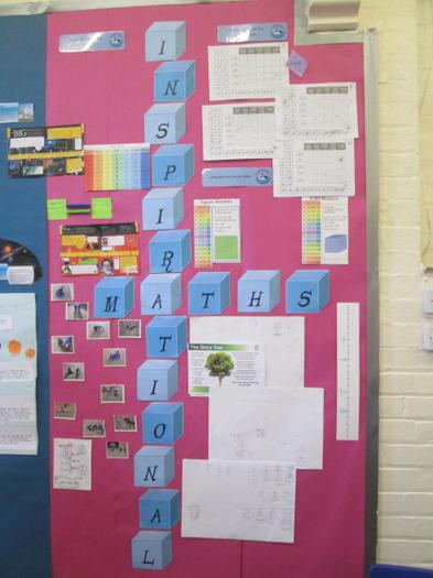 Our Maths Board