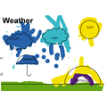 Kayden created this picture to show us the different types of weather!