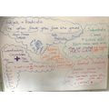 We began to come up with creative ways to capture learning in our 'Learning Journals'.