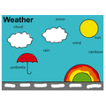 Megan created this picture and used the labels to show us the weather!