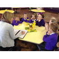 Our School Council met with Mrs Malam