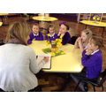 We met Mrs Malam to talk about our school lunches