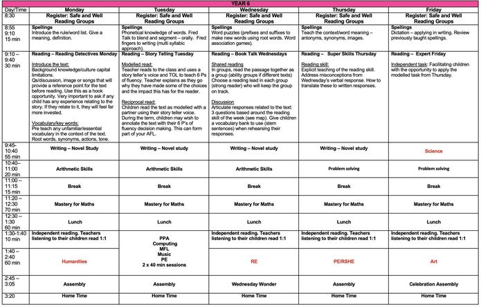Year 6 Timetable