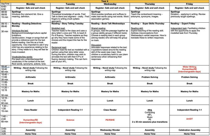 Year 4 Timetable