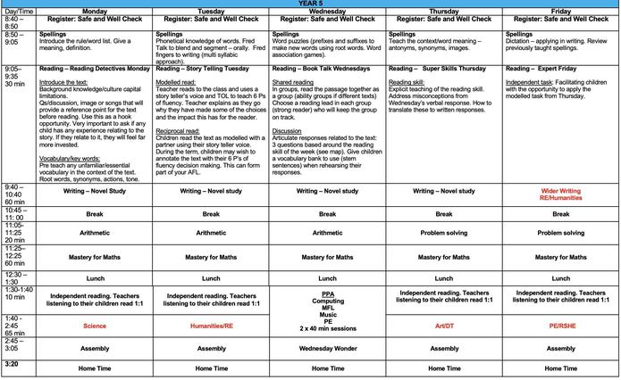 Year 5 Timetable