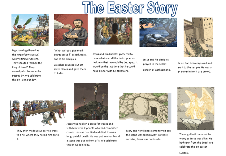 Today Ethan has been doing his English on the computer. Here is his Easter story - Great work Ethan!