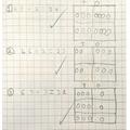 Year 3 & 4 Multiplication