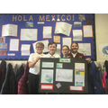 Exploring tourism in Mexico