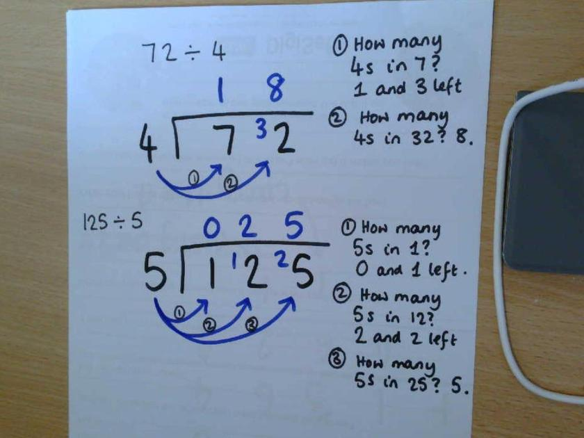 Example of the bus stop method to calculate 72 divided by 4 and 125 divided by 5