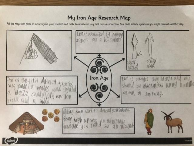 Zach's awesome Iron Age facts!