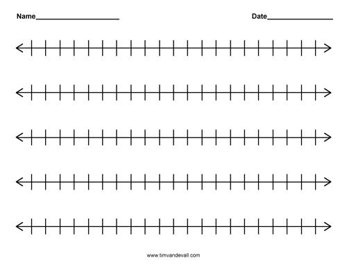 Blank number line