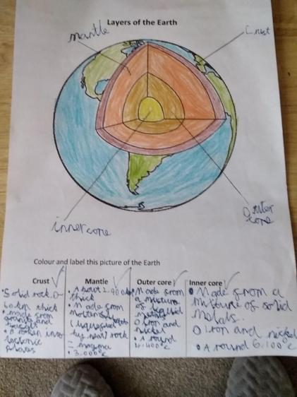 Isaac's layers of the Earth