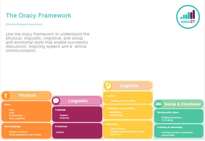 Key Stage 1 Framework