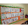 Home Learning Display.