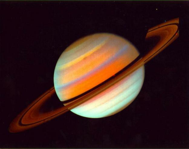 Saturn (Yellow)