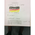 Thank you for teaching me more about Germany!