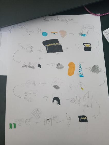 Lillie storymap