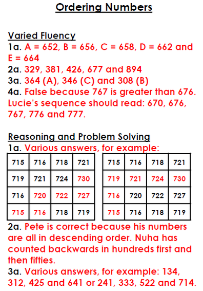 Ordering Numbers - E