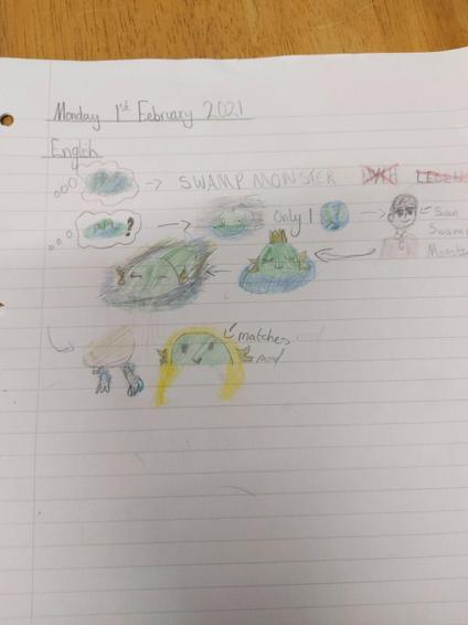 Swamp Monster story map by Olivia
