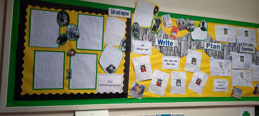 All About Me! Our autobiography work.