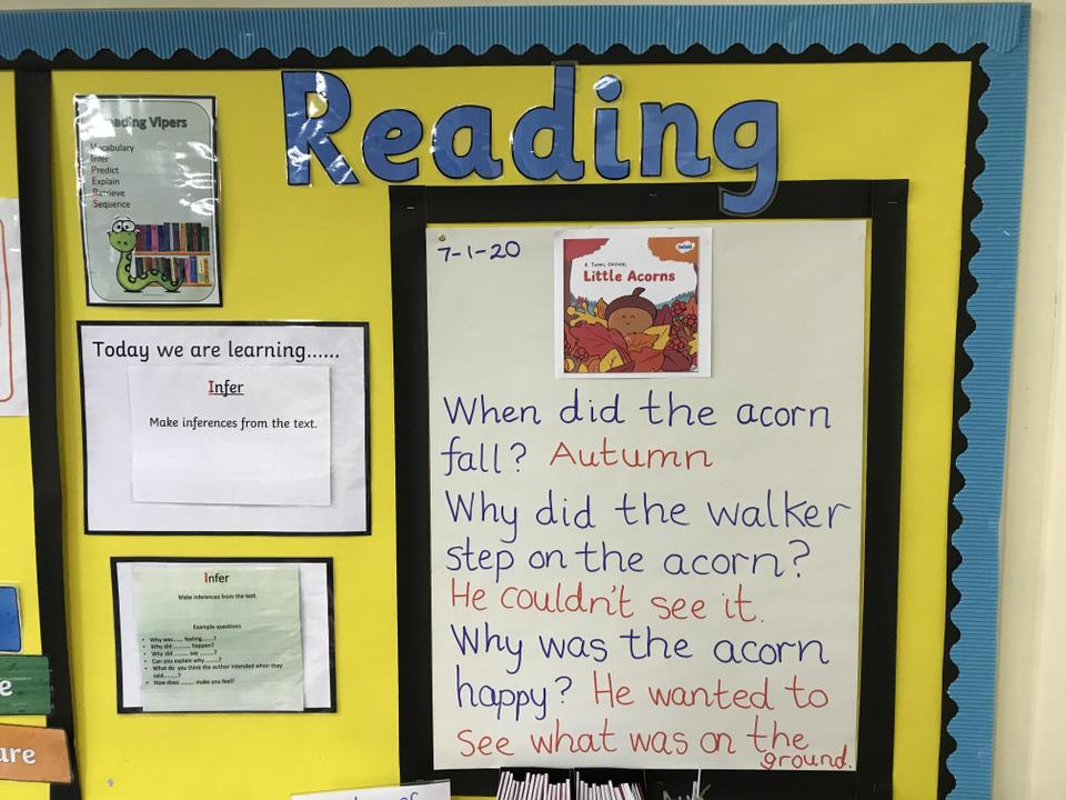 We used the 'Infer' VIPERS skill.