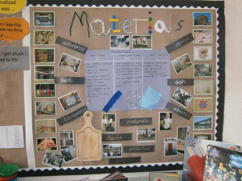 Materials science in Year 2
