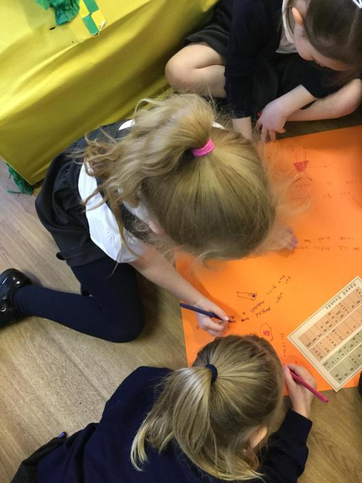Personalised group learning