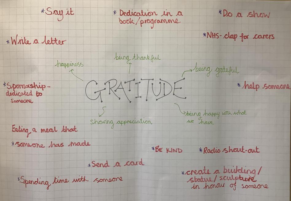 How can we show our gratitude - class ideas