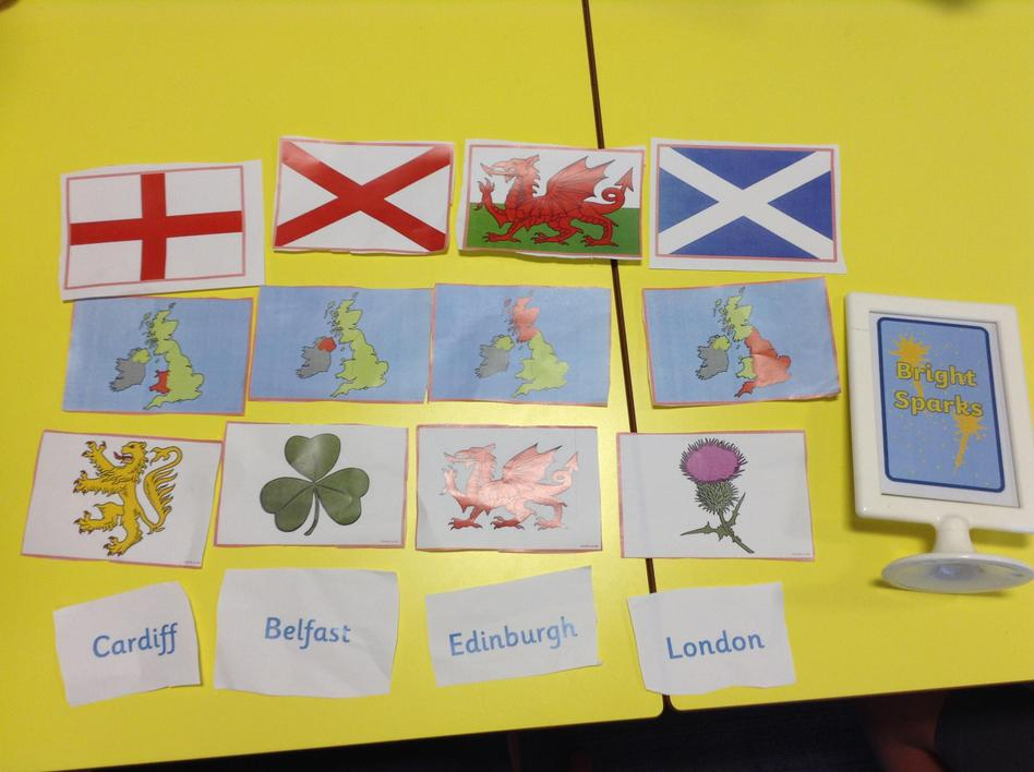 Matching countries/flags/capitals/symbols in group