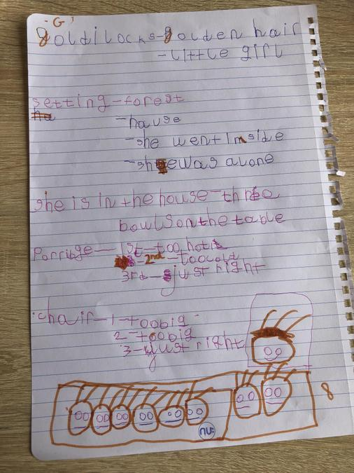 Super writing Mattie, you know the story well!