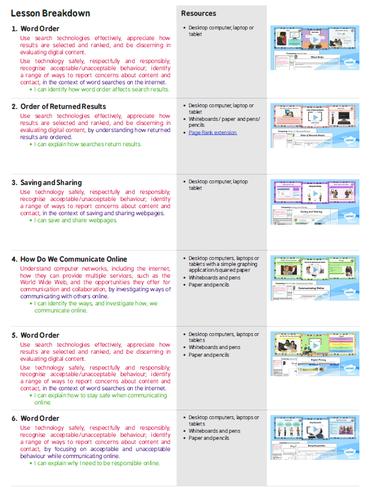 Internet Research & Communication