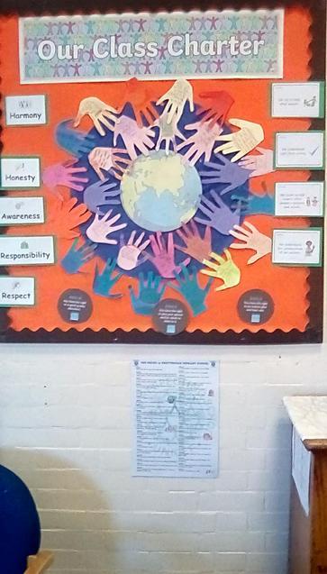 Year 5 Class Charter