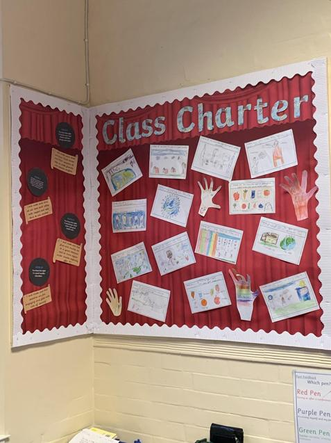 Year 3 Class Charter