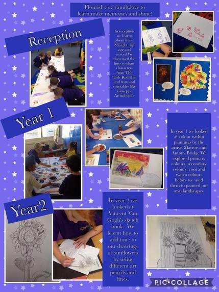 Art Learning in Autumn 1