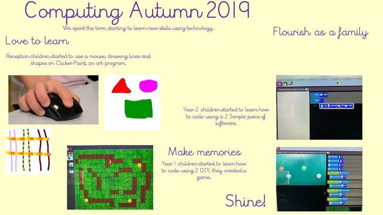 Computing Learning Autumn term 2019