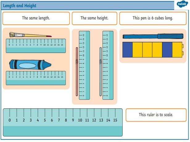 Length and Height Knowledge Mat 2