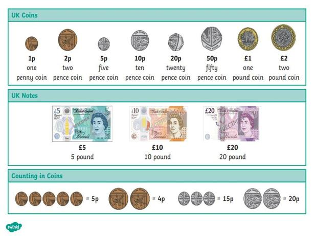 Money Knowledge Mat