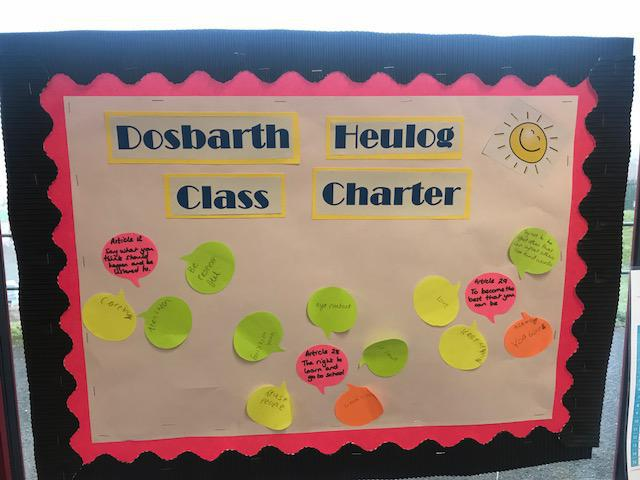 Dosbarth Heulog KS2 Classs Charter