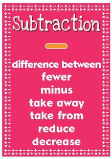 How many of these words do you know for addition, subtraction, multiplication and division? 2