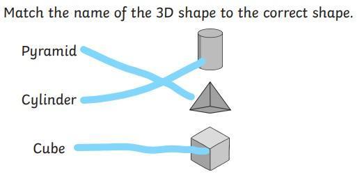 Shape answers