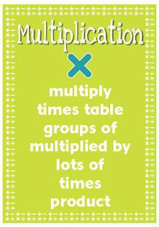 How many of these words do you know for addition, subtraction, multiplication and division? 3