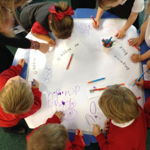 Mr Wiggle and Waggle story mapping